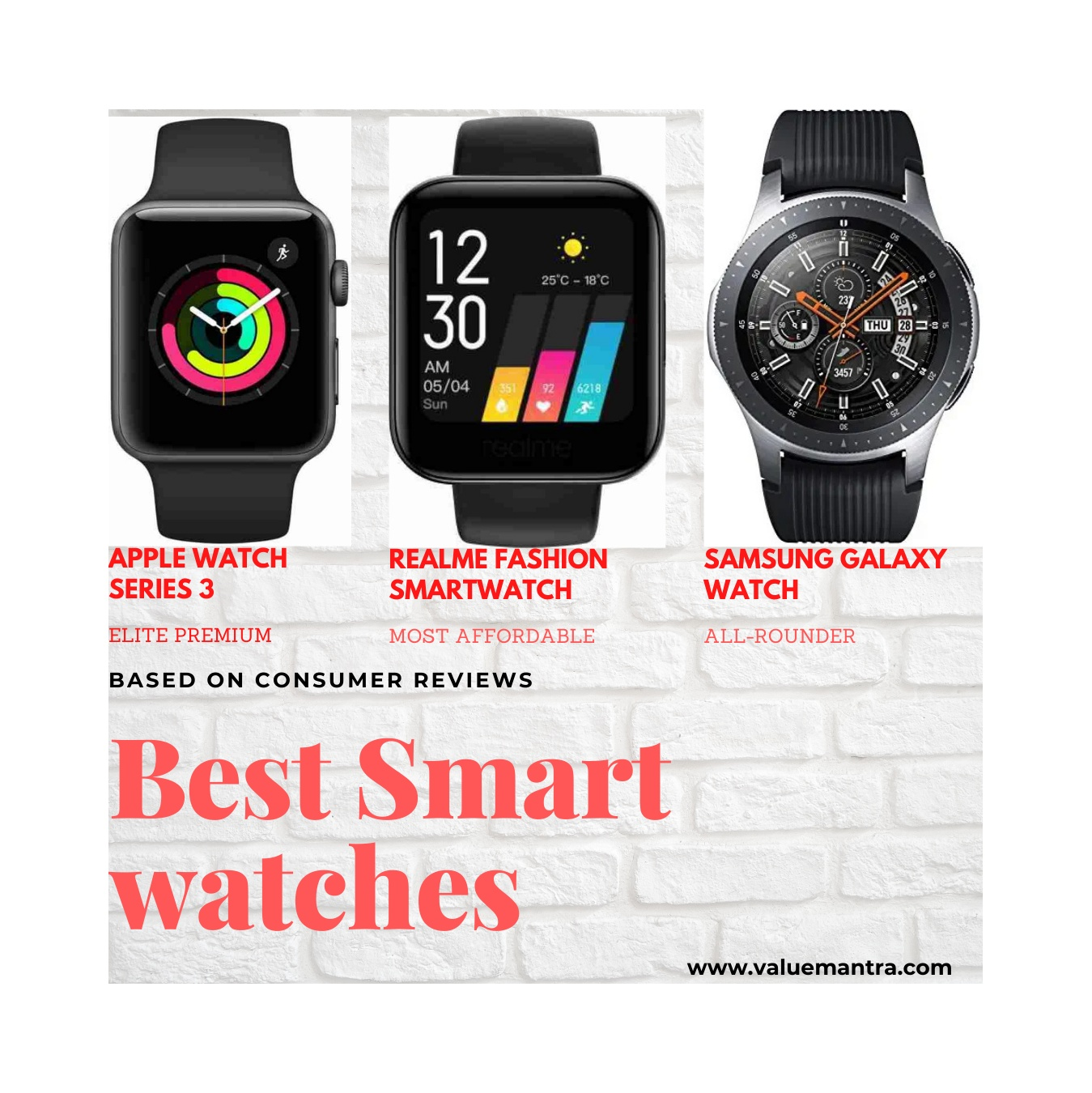 Best Budget Smartwatches in India (2021)