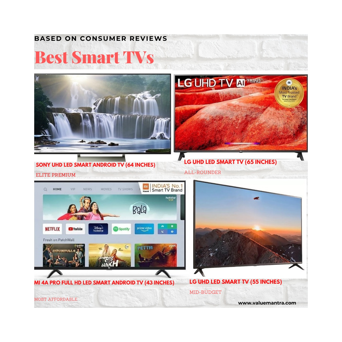 The Best Smart TV : Prices, Specifications & more