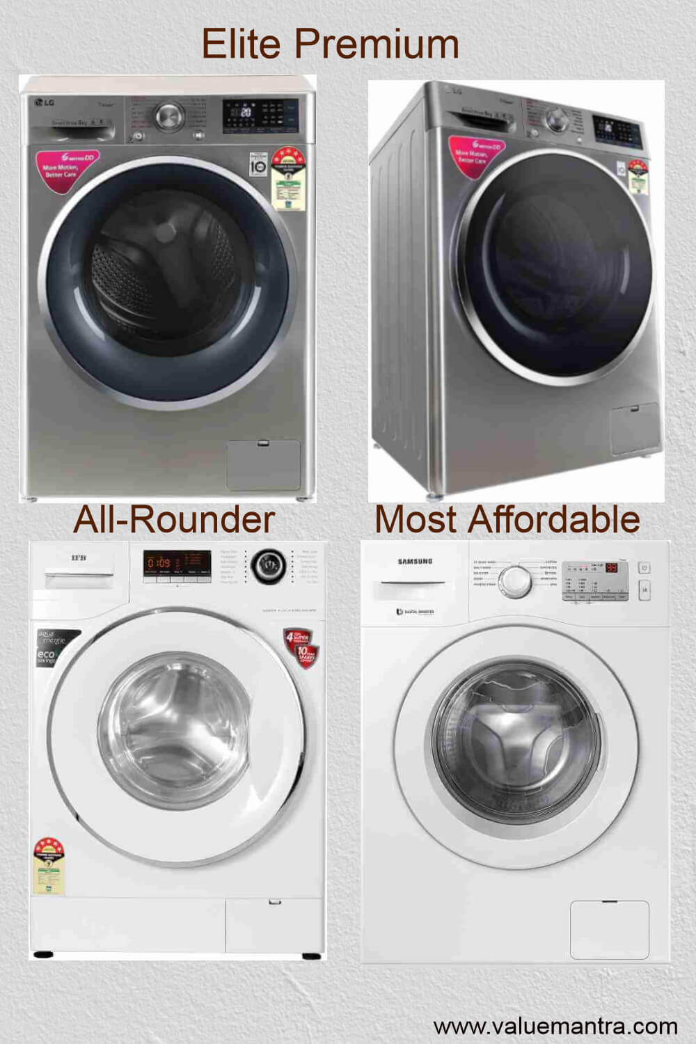 Best front load washing machines in India (2021)
