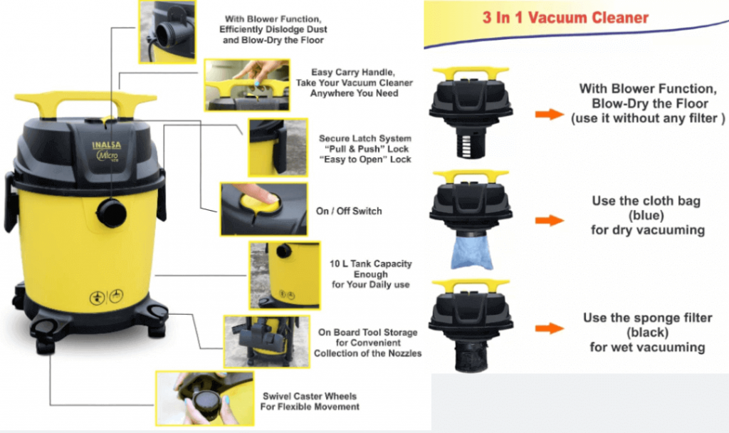 Inalsa Vacuum Cleaner details.