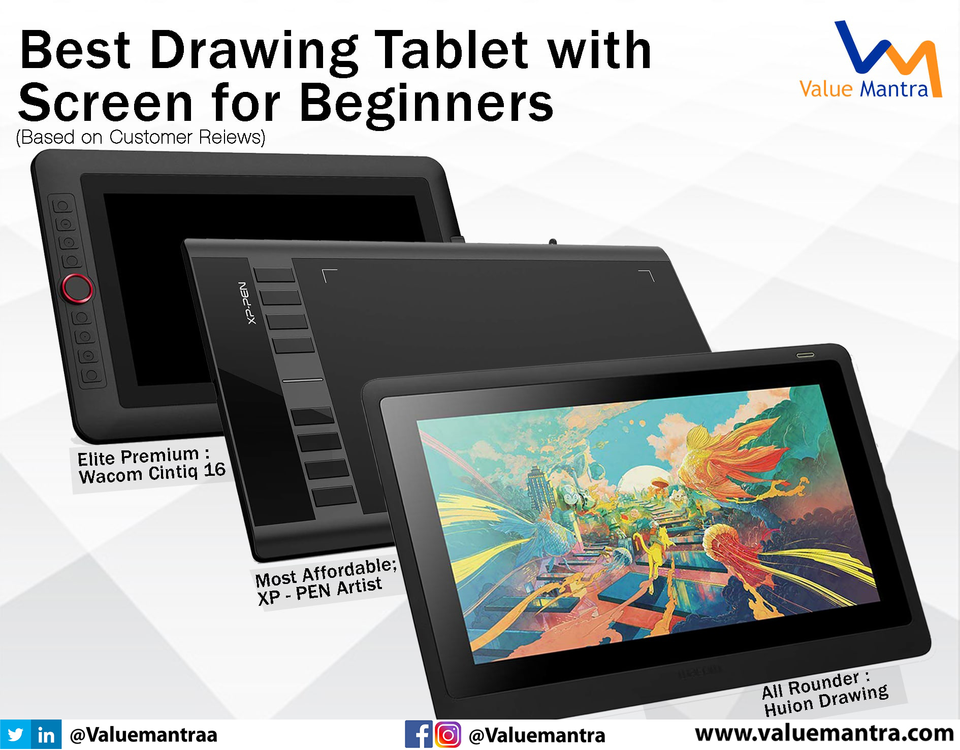 Best drawing tablet for beginners (2021)