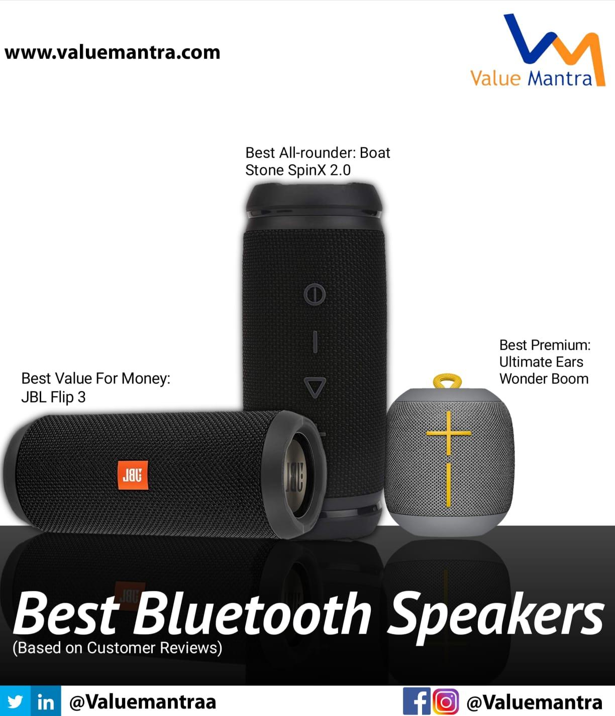 Best bluetooth speakers under 5000 (2021)