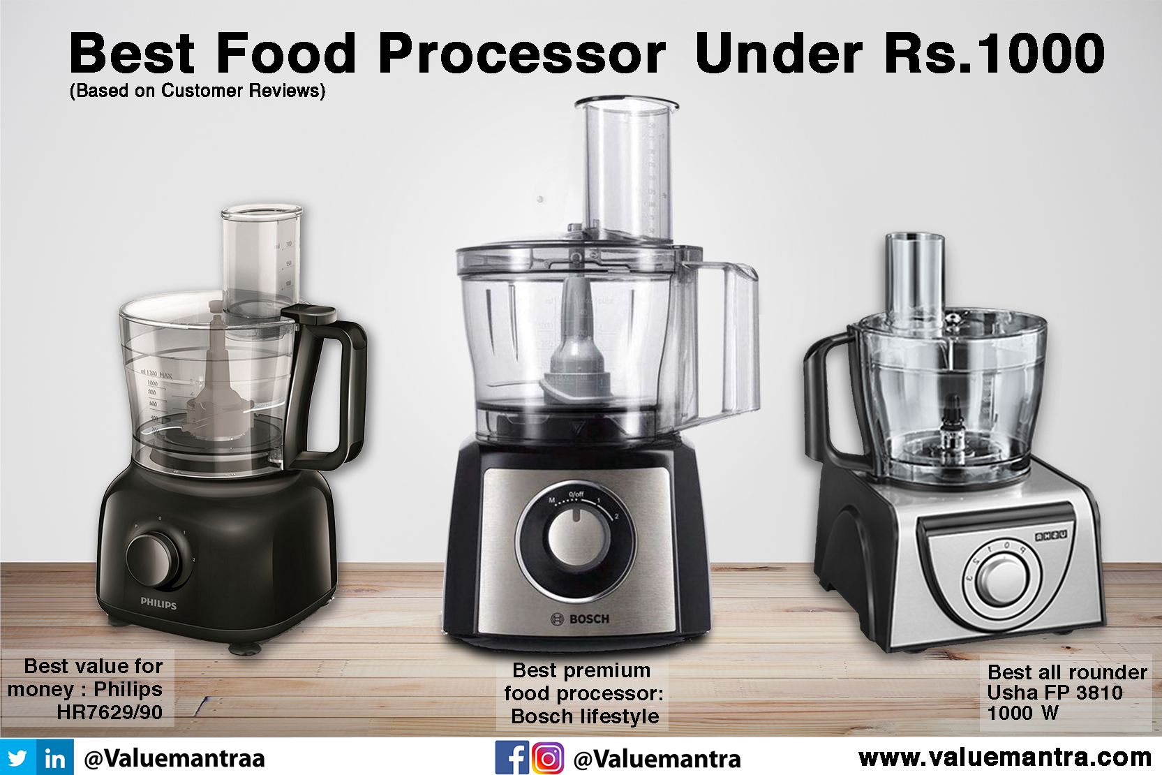 The Best Food Processors, Prices and More
