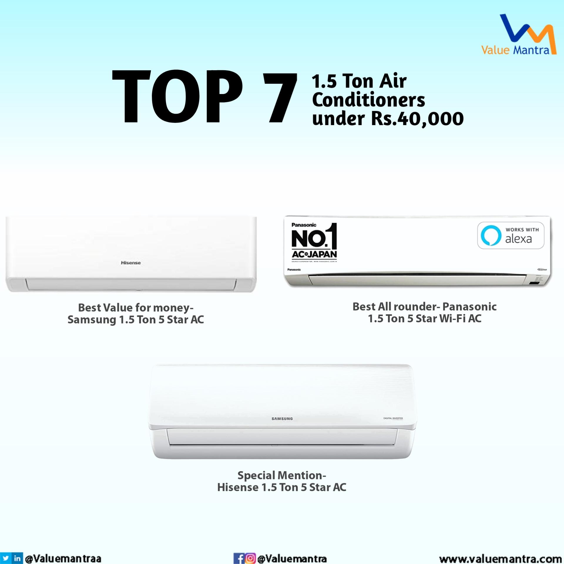 Best 1.5 ton ac – split air conditioner (2021)