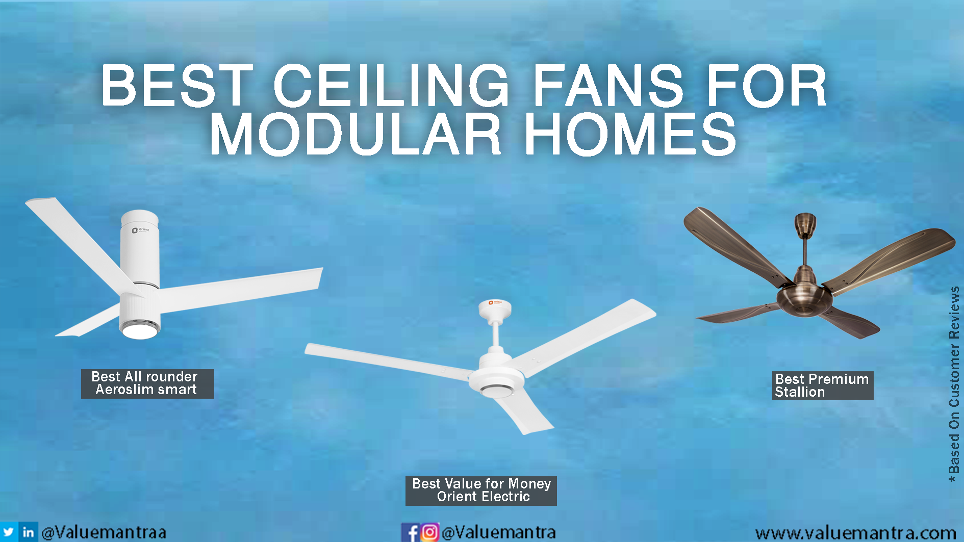 Best ceiling fans in India – price & more