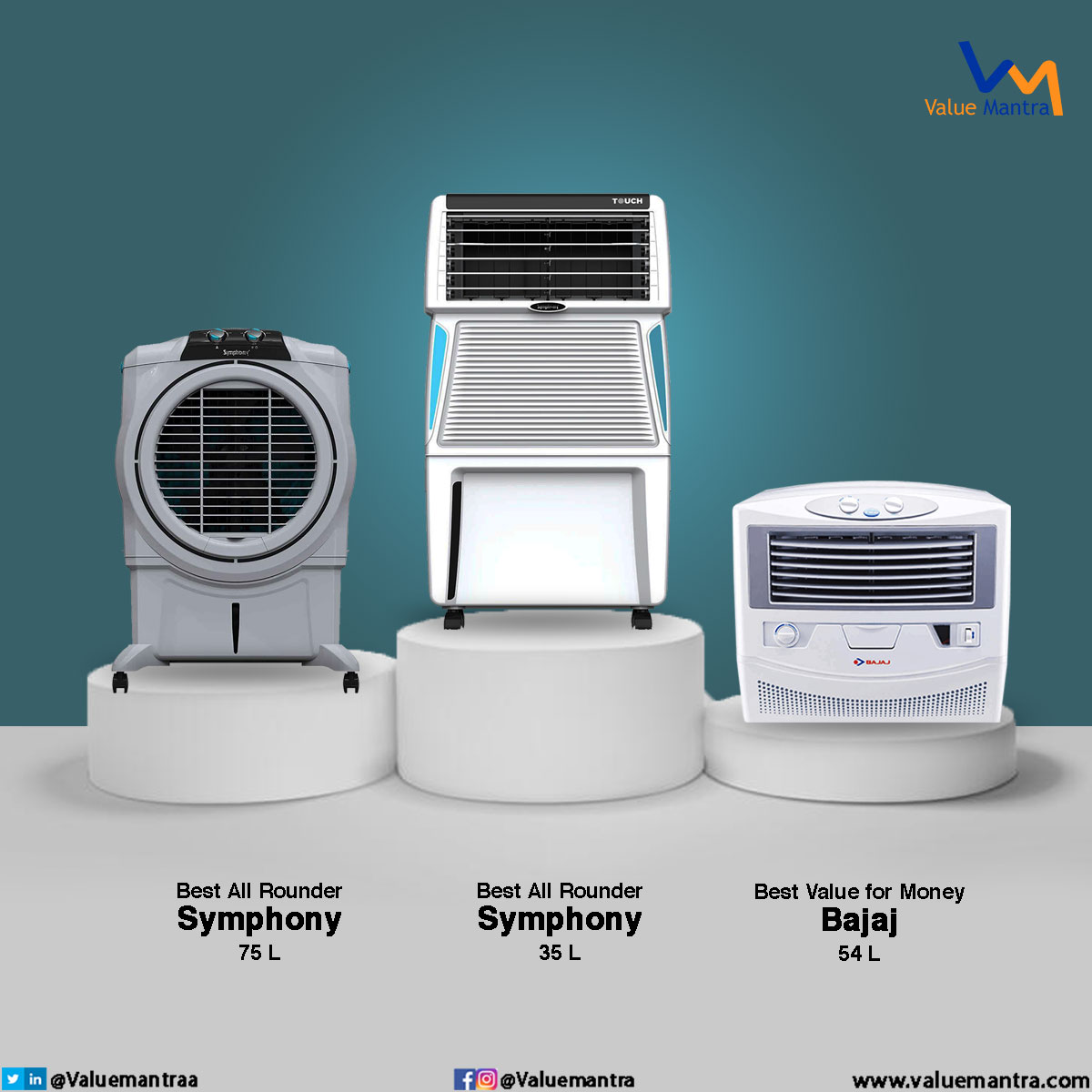 Best air coolers in India for summers (2021)