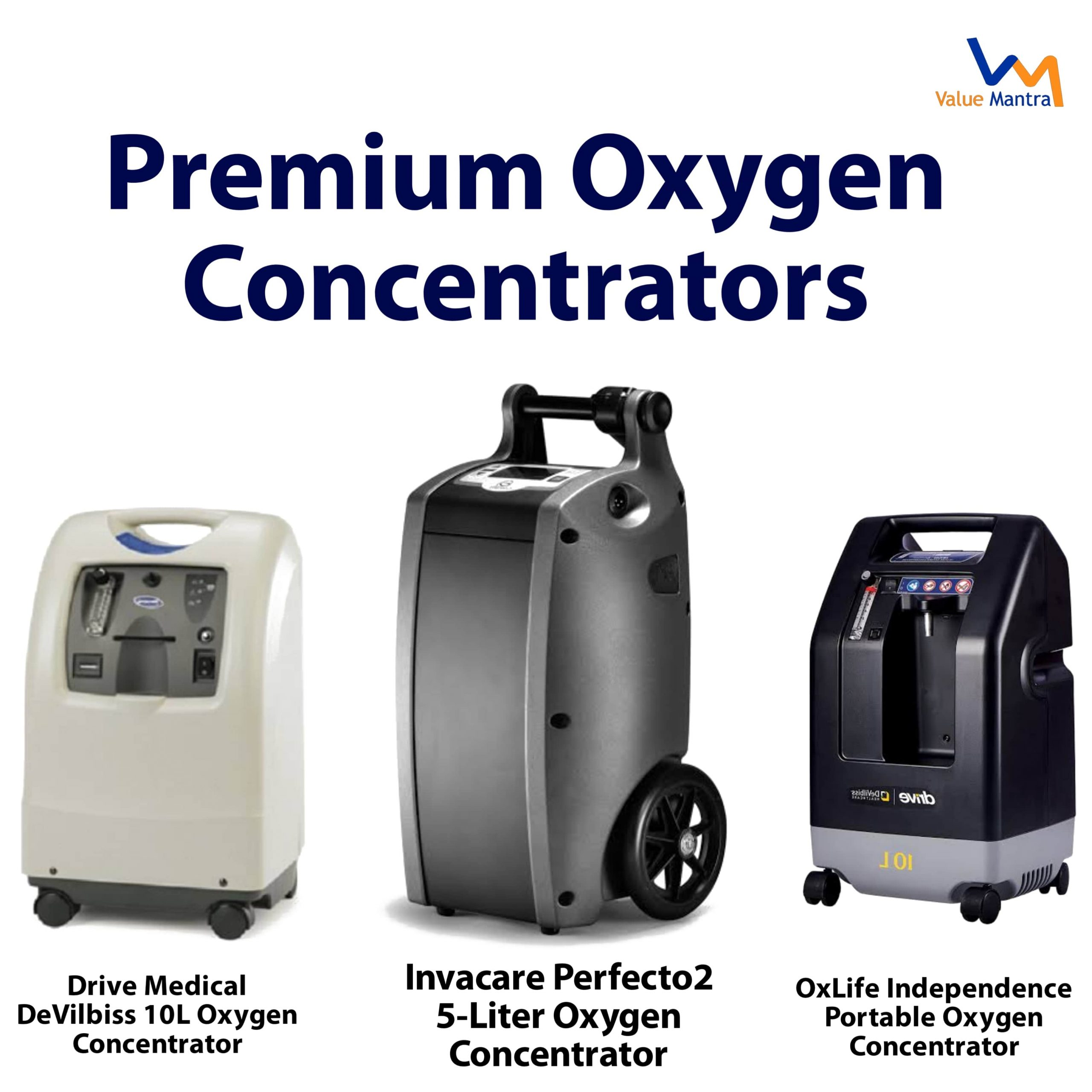 Oxygen concentrator home – How it works (2021)