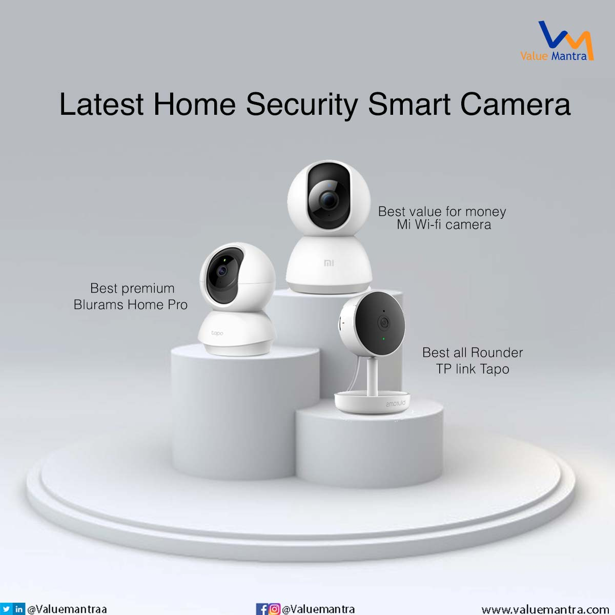 Wifi security – Best cctv camera for home (2021)