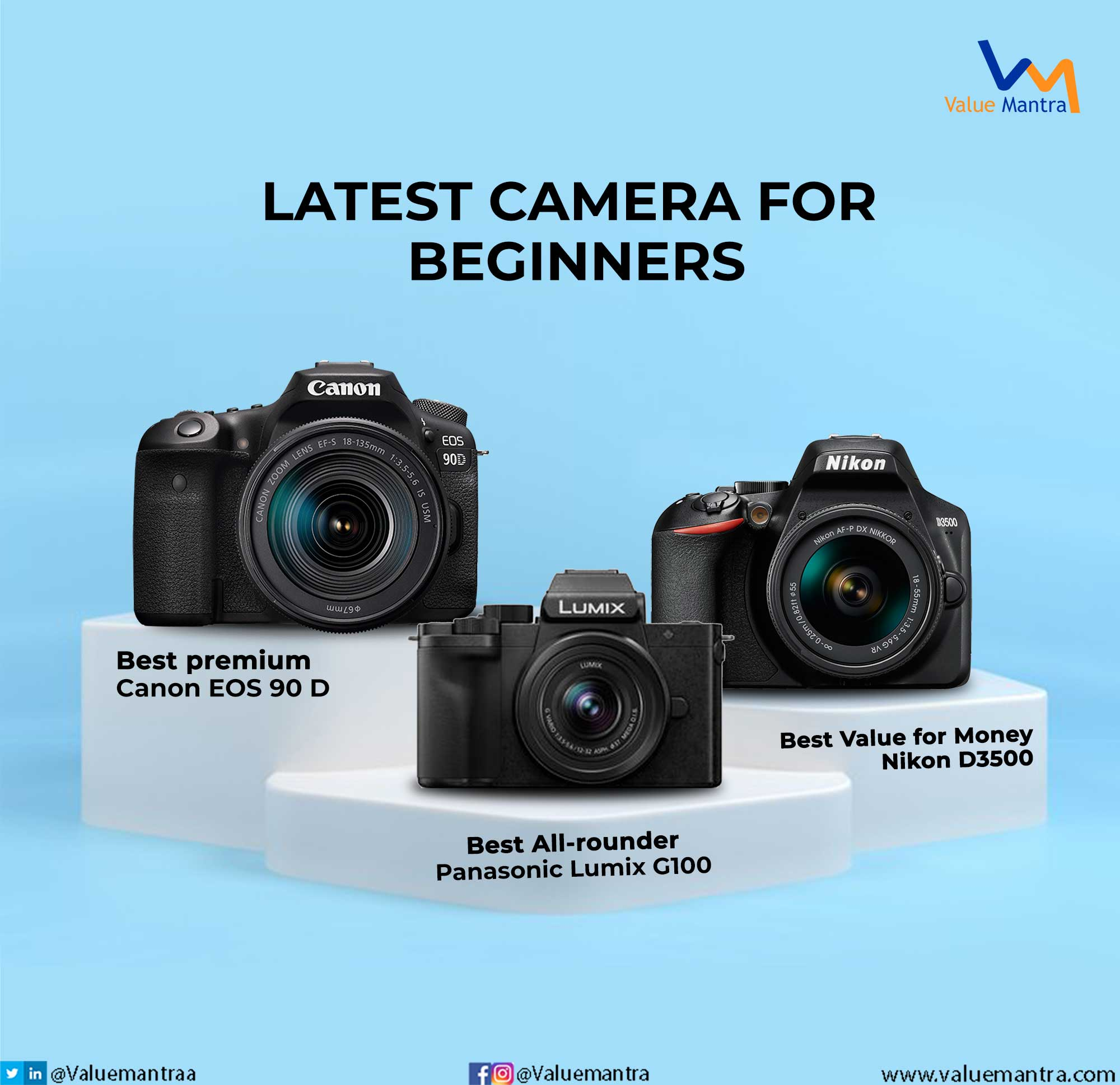 Best digital camera for beginners (2021)