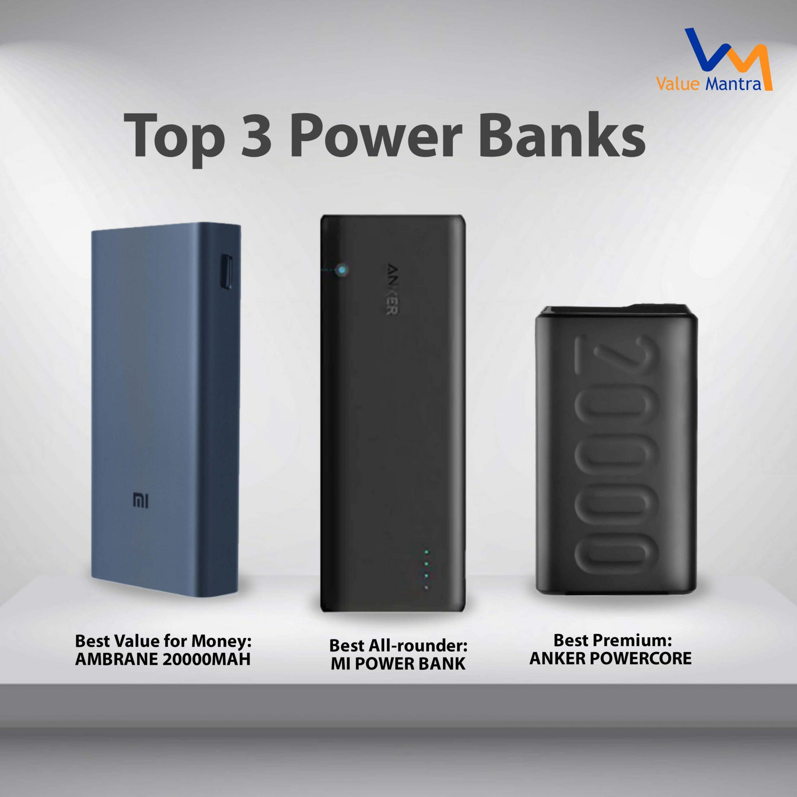 Best powerbank – fast charging – 20000mAh
