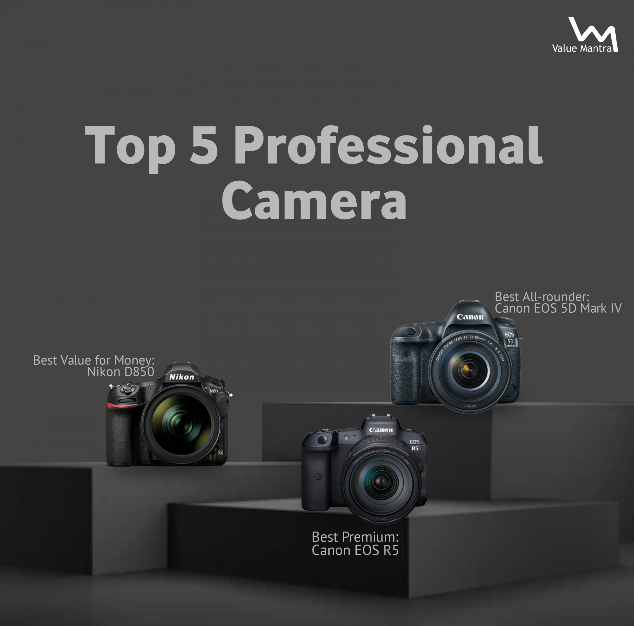 Best camera for professional photography